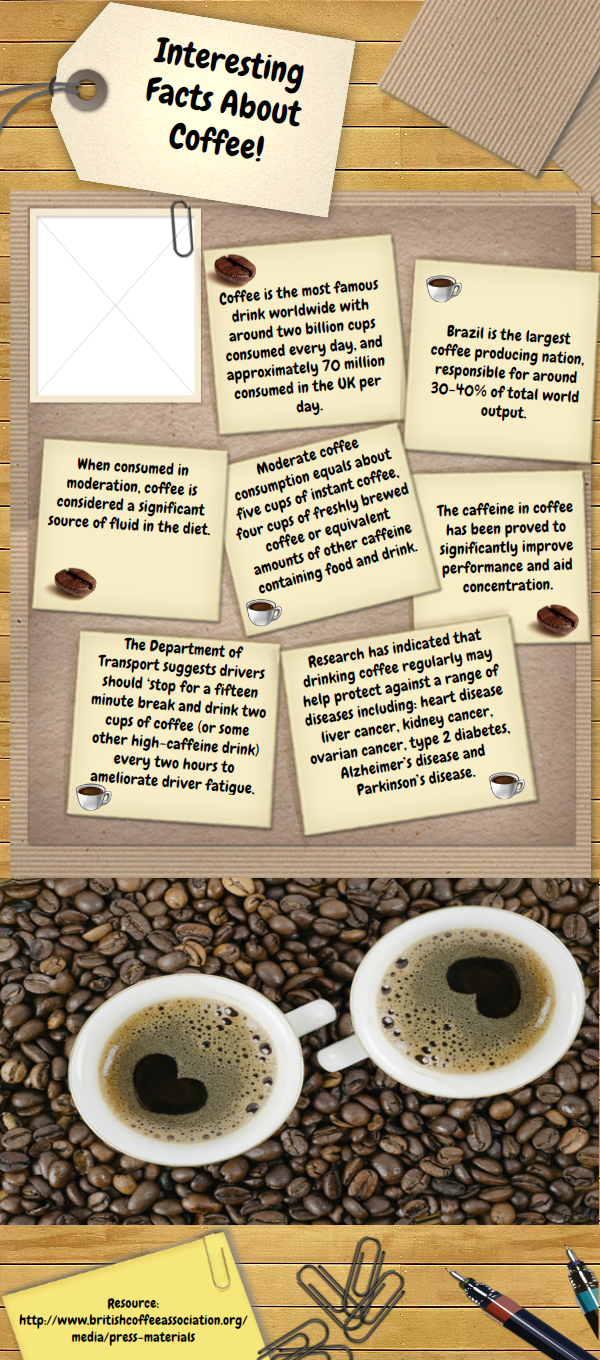 Interesting Coffee Facts
